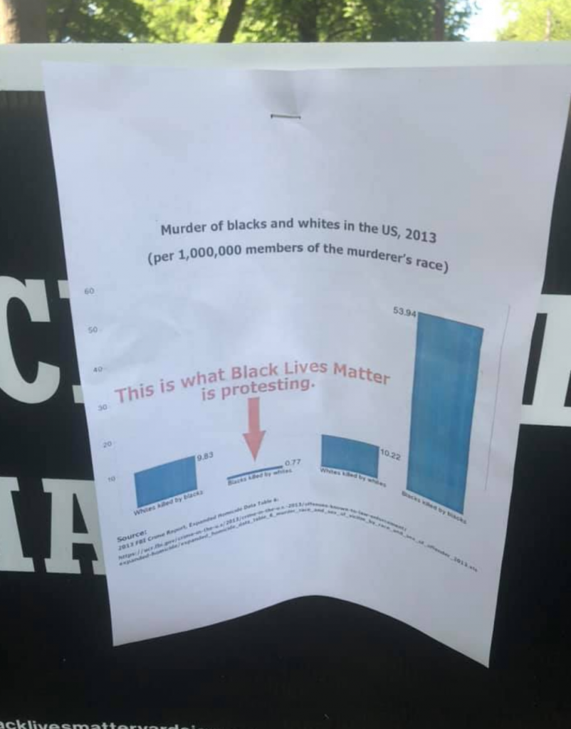 raceist propaganda stapled to a local's BLM sign