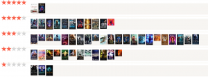 Goodreads stats as of 3/30/3021